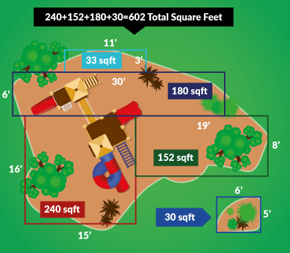 Rubber Mulch Coverage Calculator - How Much Rubber Mulch Do